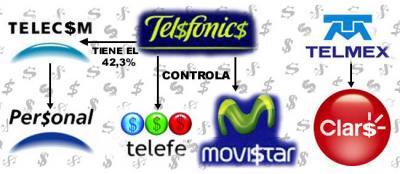 Telefónica es dueña de Telefe, Movistar y el 42,3% de Telecom. Telmex con Claro ¿vino a competir?